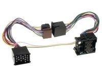 car2iso2car kabels