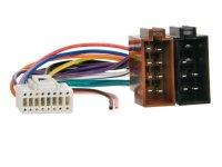 aansluitkabel radiospecifiek